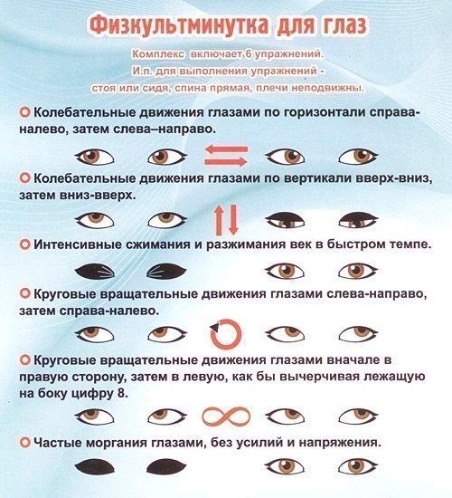 Гимнастика для глаз ,чтобы глазки были здоровы.