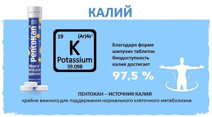 биодоступность калия 97,5%