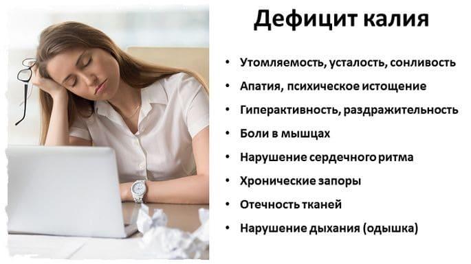Дефицит калия симптомы