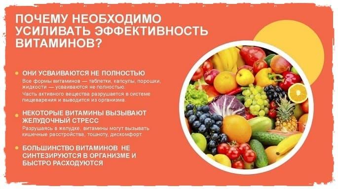 Почему важно дополнительно пить витамины?